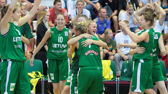 Lithuania Clinch Title Over Bulgaria